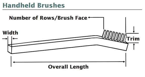 How to Measure Block Brushes