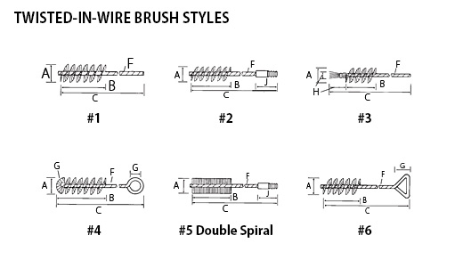industrial brushes usa wholesale brush manufacturer gordon brush rh gordonbrush com Schematic Diagram Simple Electrical Wiring Diagrams